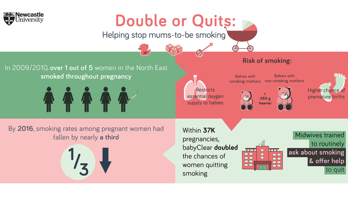 quitting-smokking-in-pregnancy-full-size