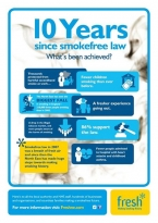 Letter from North East Directors of Public Health - smokefree law 10 years on